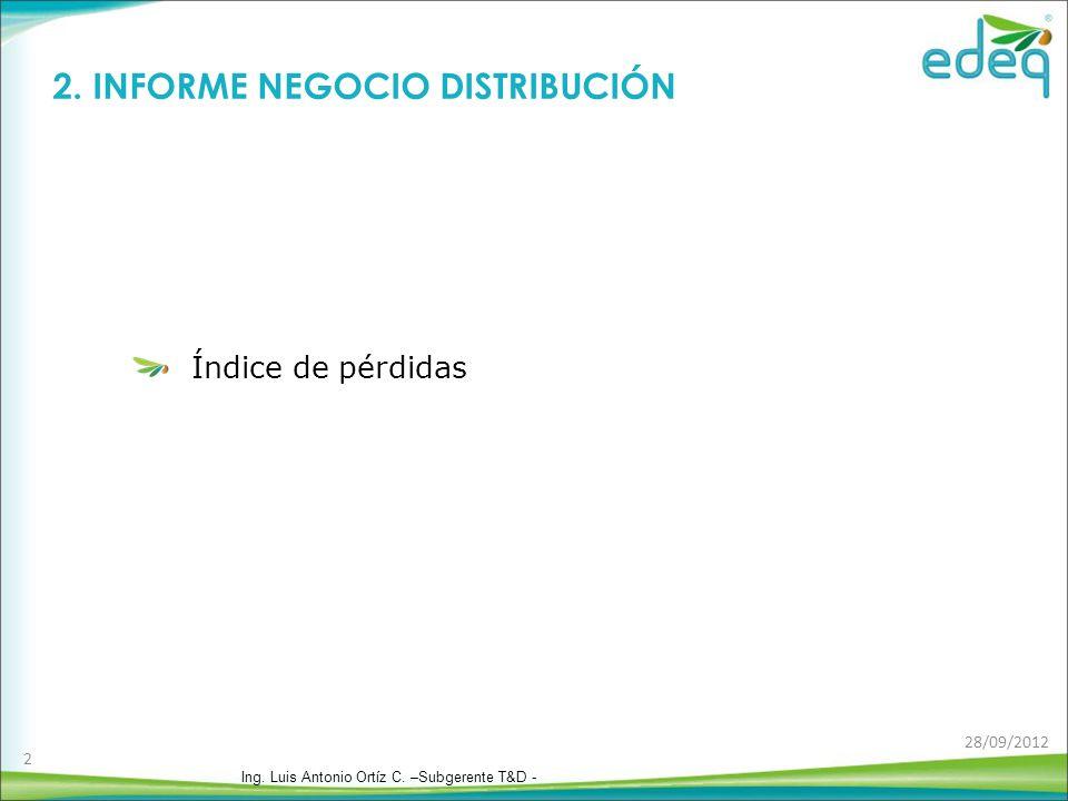 2. INFORME NEGOCIO DISTRIBUCIÓN Ing. Luis Antonio Ortíz C.