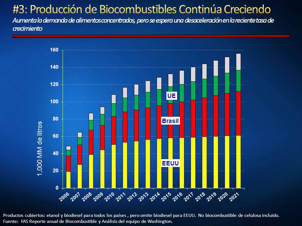 Productos cubiertos: etanol y biodiesel para todos los países, pero omite biodiesel para EEUU. No biocombustible de celulosa incluido. Fuente: FAS Rep