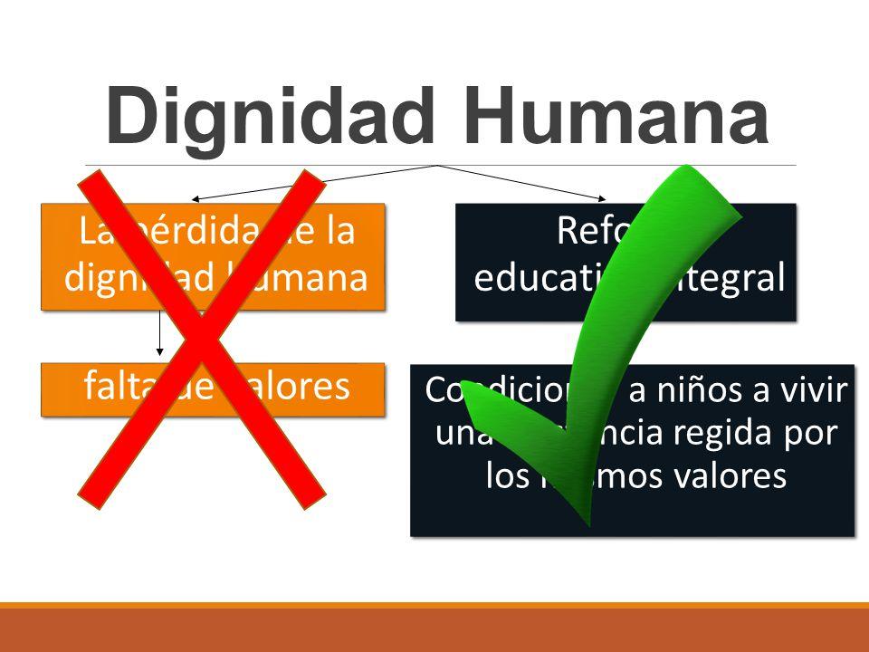La pérdida de la dignidad humana Dignidad Humana falta de valores Reforma educativa integral Condicionar a niños a vivir una existencia regida por los mismos valores