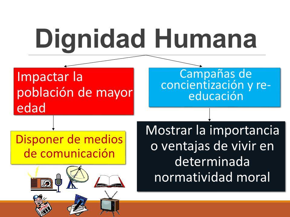 Impactar la población de mayor edad Dignidad Humana Disponer de medios de comunicación Campañas de concientización y re- educación Mostrar la importan