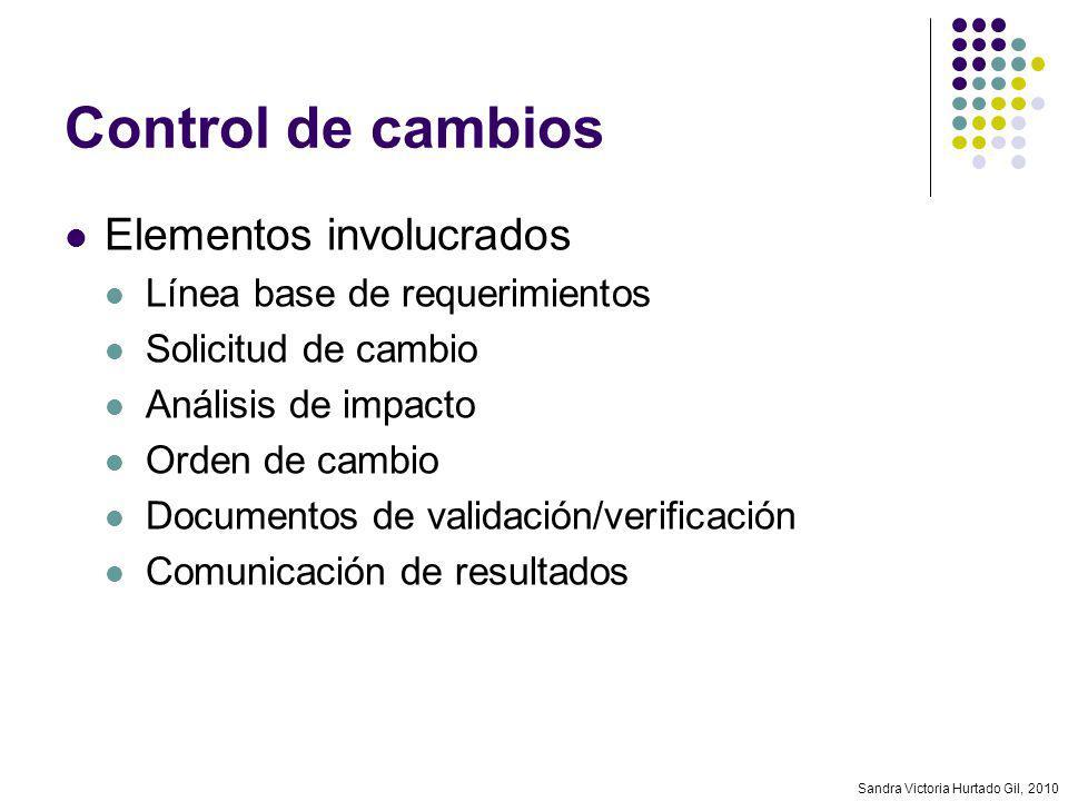 Sandra Victoria Hurtado Gil, 2010 Control de cambios Elementos involucrados Línea base de requerimientos Solicitud de cambio Análisis de impacto Orden