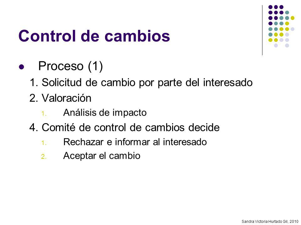 Sandra Victoria Hurtado Gil, 2010 Control de cambios Proceso (1) 1. Solicitud de cambio por parte del interesado 2. Valoración 1. Análisis de impacto