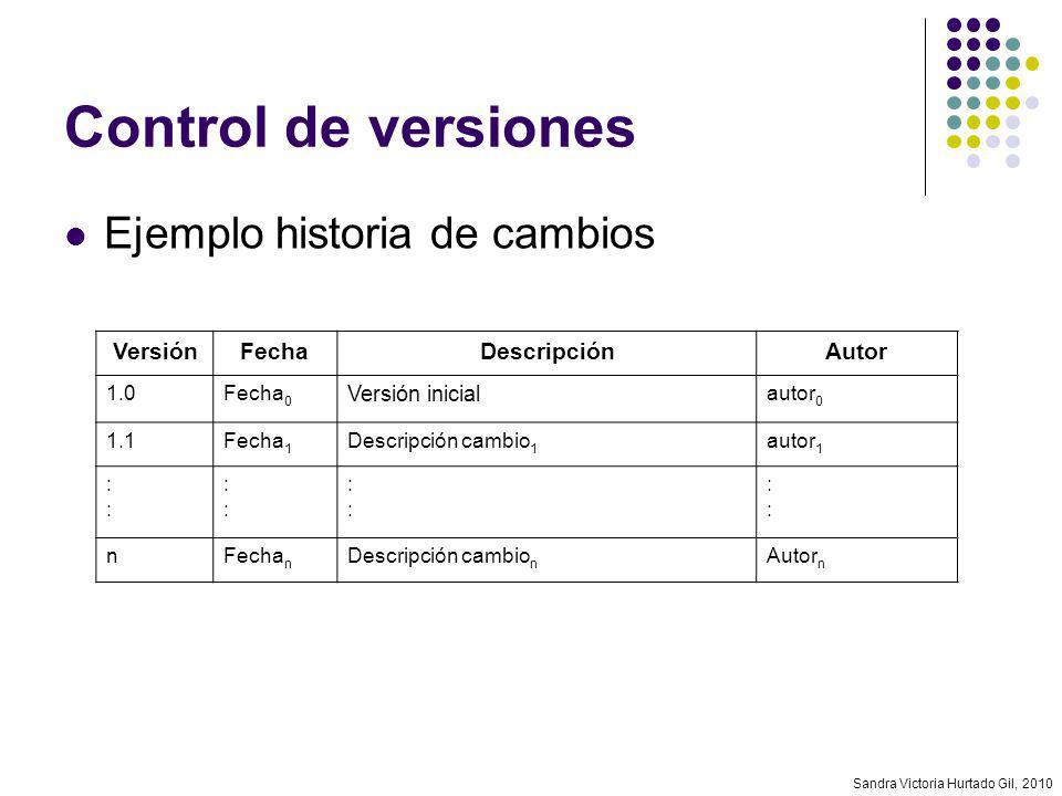 Sandra Victoria Hurtado Gil, 2010 Control de versiones Ejemplo historia de cambios VersiónFechaDescripciónAutor 1.0Fecha 0 Versión inicial autor 0 1.1