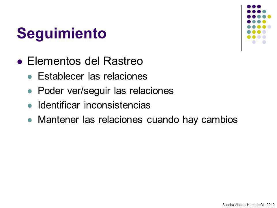 Sandra Victoria Hurtado Gil, 2010 Seguimiento Elementos del Rastreo Establecer las relaciones Poder ver/seguir las relaciones Identificar inconsistenc