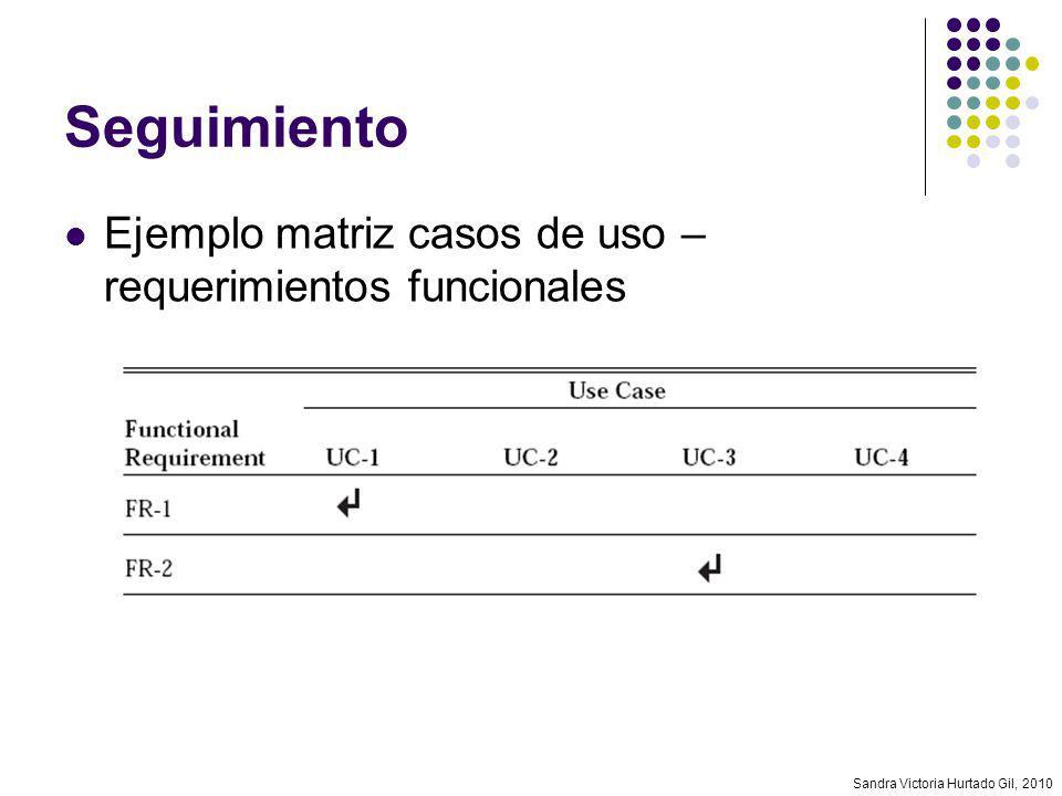 Sandra Victoria Hurtado Gil, 2010 Seguimiento Ejemplo matriz casos de uso – requerimientos funcionales