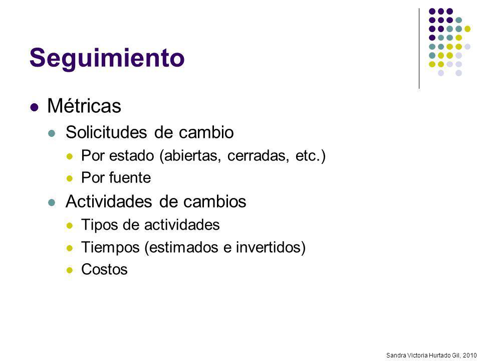 Sandra Victoria Hurtado Gil, 2010 Seguimiento Métricas Solicitudes de cambio Por estado (abiertas, cerradas, etc.) Por fuente Actividades de cambios T
