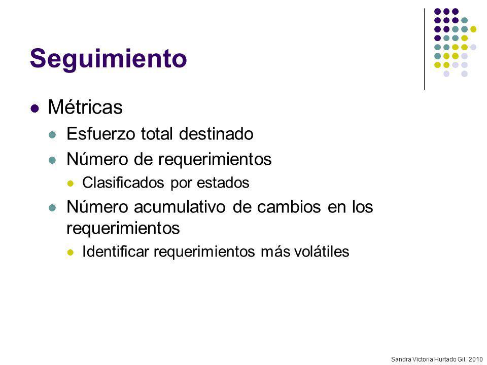 Sandra Victoria Hurtado Gil, 2010 Seguimiento Métricas Esfuerzo total destinado Número de requerimientos Clasificados por estados Número acumulativo d