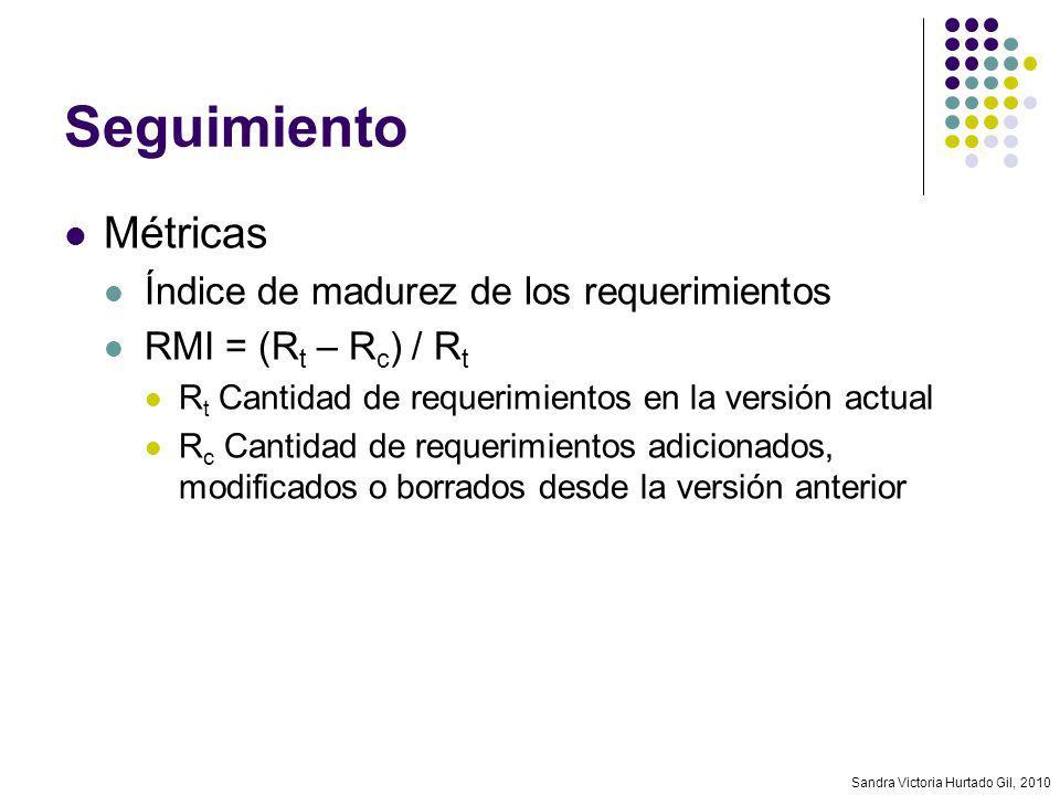 Sandra Victoria Hurtado Gil, 2010 Seguimiento Métricas Índice de madurez de los requerimientos RMI = (R t – R c ) / R t R t Cantidad de requerimientos