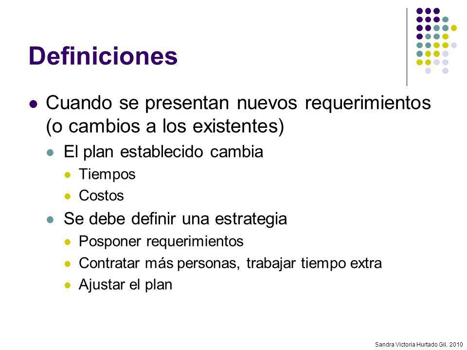 Sandra Victoria Hurtado Gil, 2010 Definiciones Involucra Controlar los cambios a la línea base de los requerimientos Mantener los planes del proyecto actualizados Controlar las versiones de los requerimientos Conocer el estado de los requerimientos Administrar los enlaces lógicos entre los requerimientos y otros productos de trabajo