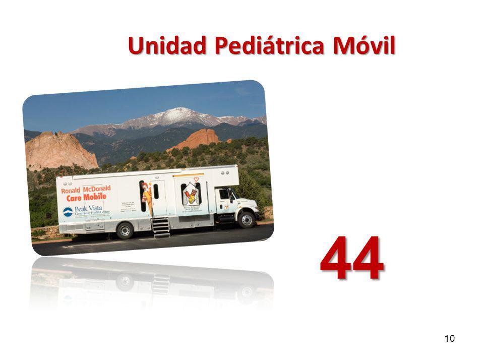 Unidad Pediátrica Móvil 10 44