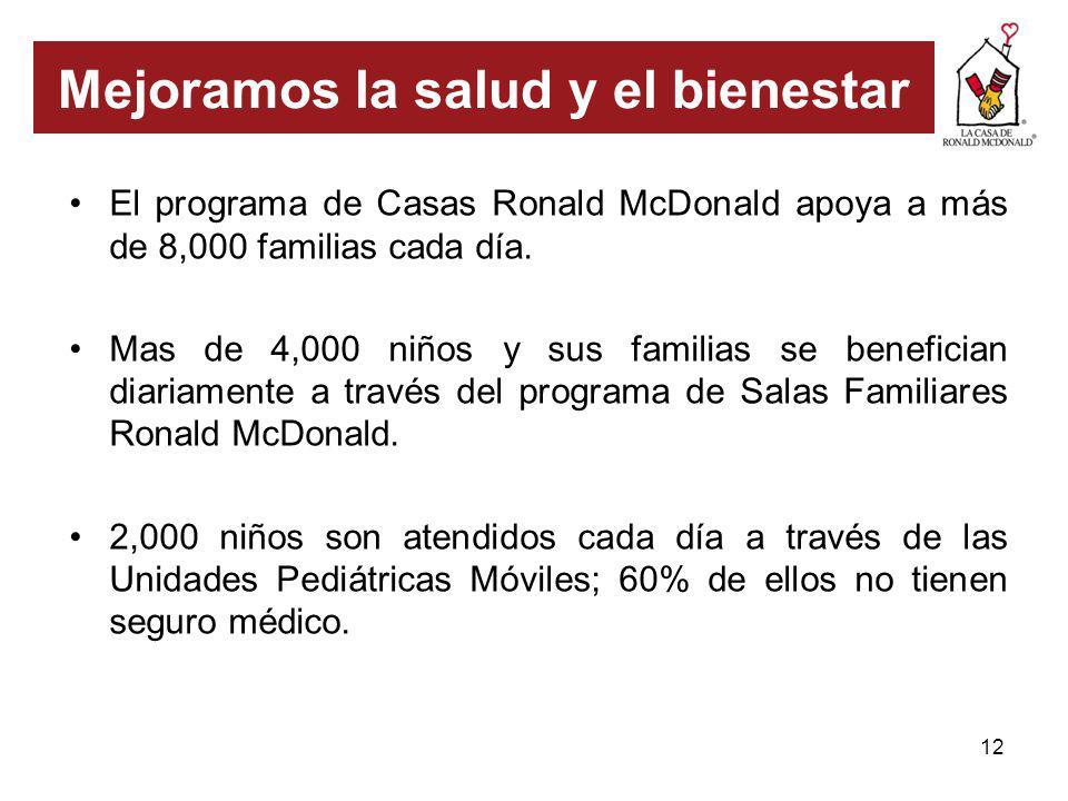 Mejoramos la salud y el bienestar 12 El programa de Casas Ronald McDonald apoya a más de 8,000 familias cada día. Mas de 4,000 niños y sus familias se
