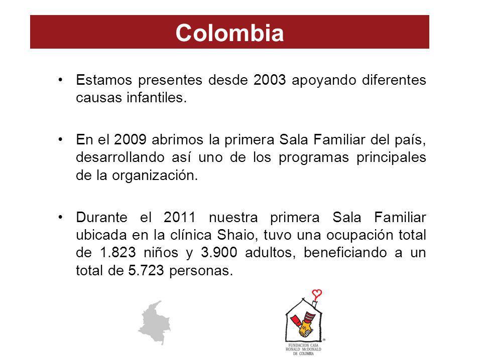 Estamos presentes desde 2003 apoyando diferentes causas infantiles. En el 2009 abrimos la primera Sala Familiar del país, desarrollando así uno de los
