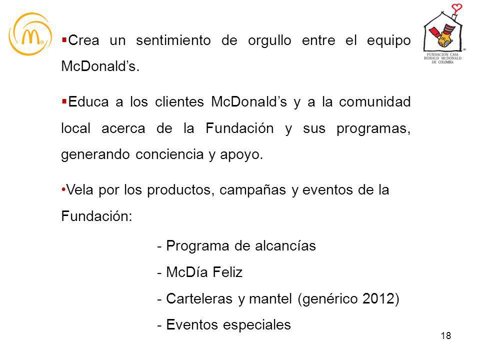 Rol del embajador 18 Crea un sentimiento de orgullo entre el equipo McDonalds. Educa a los clientes McDonalds y a la comunidad local acerca de la Fund