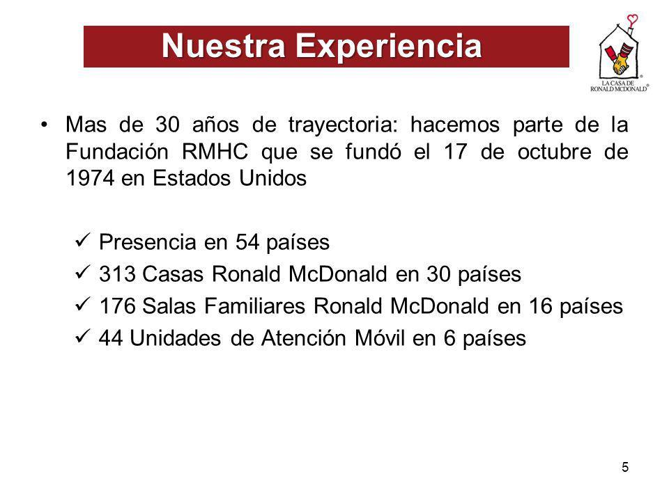 Programa Embajadores Sin duda, contar con un Embajador de La Casa de Ronald McDonald en cada local ampliará el impacto de nuestros esfuerzos.