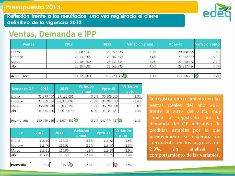 Ventas, Demanda e IPP Se registra un crecimiento en las Ventas Reales del año 2013 frente al 2012 del 2.3%, muy similar al registrado por la demanda del OR indicativo de perdidas estables por lo que intuitivamente se esperaría un crecimiento en los ingresos del 2.3%, sin analizar el comportamiento de las variables.