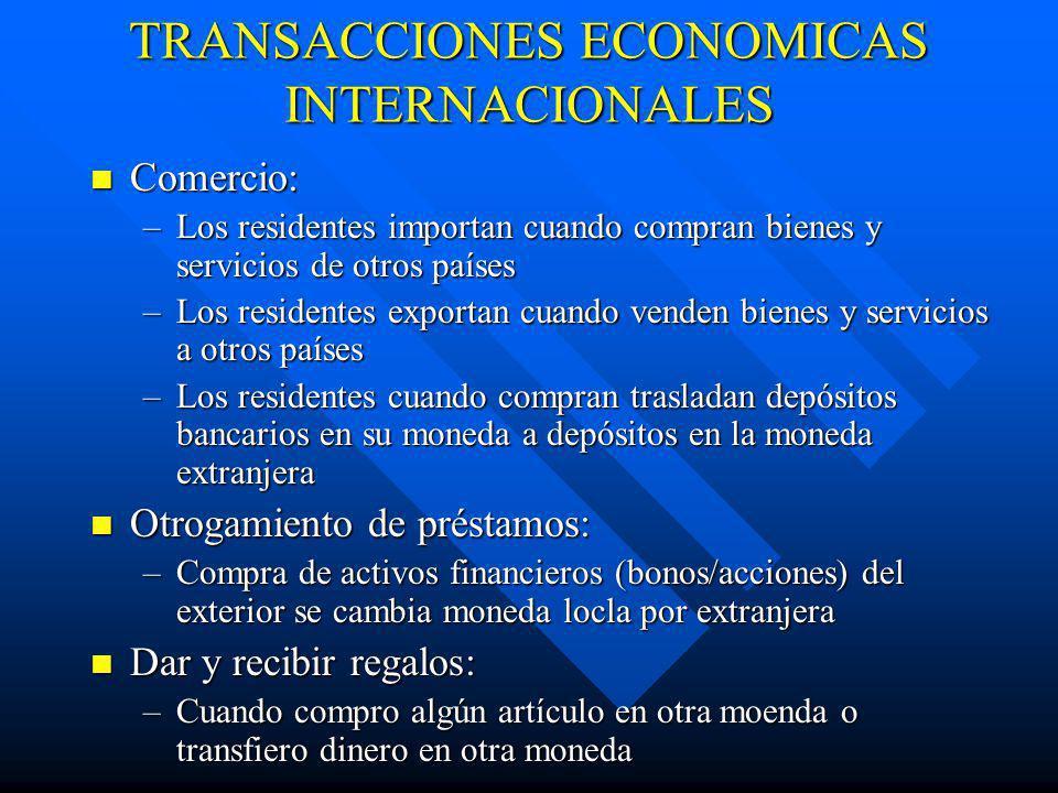 COMO SE DETERMINAN LAS TASAS DE CAMBIO La tasa de cambio es un precio de una moneda en términos de otra.