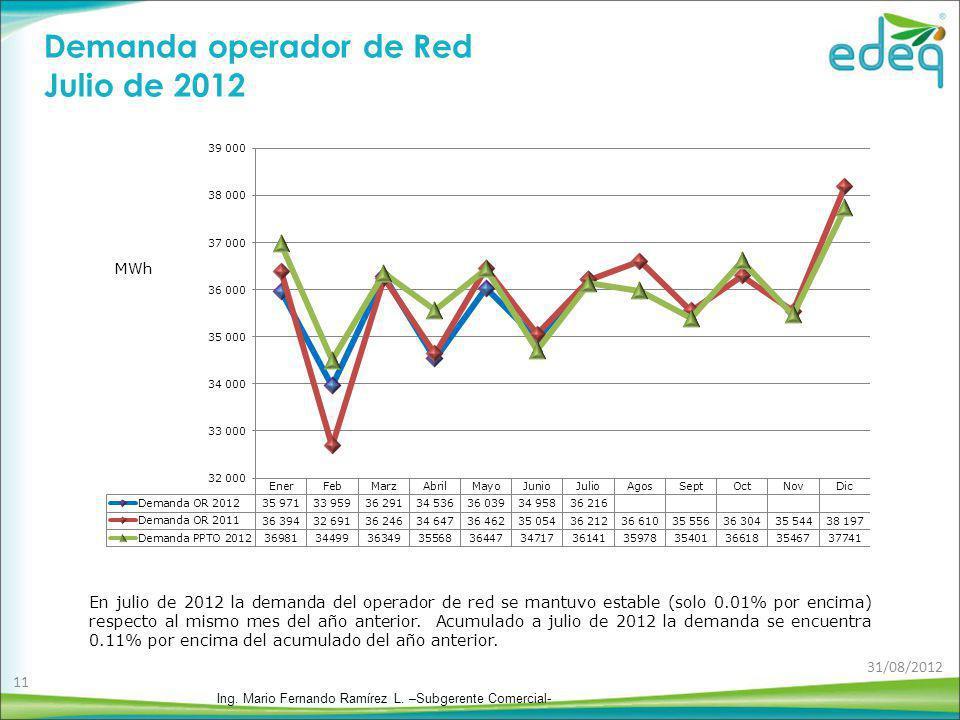 Demanda operador de Red Julio de 2012 En julio de 2012 la demanda del operador de red se mantuvo estable (solo 0.01% por encima) respecto al mismo mes