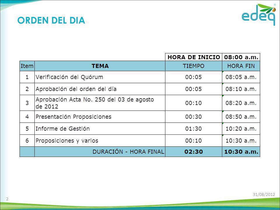 3.INFORME FINANCIERO Dra. Carolina A. Quintero G.