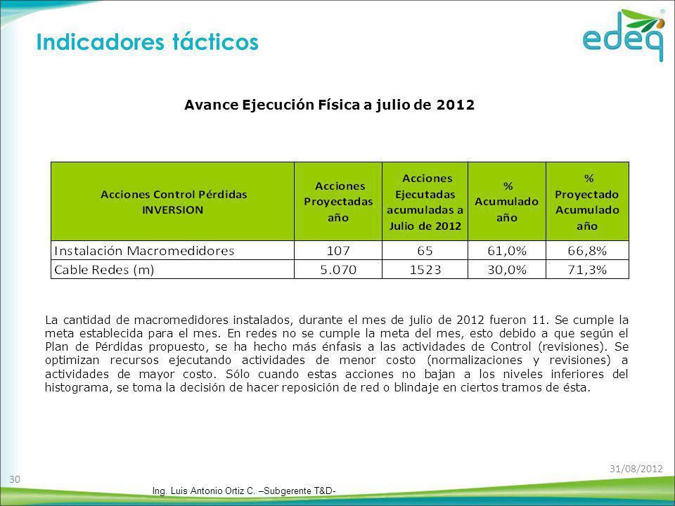 La cantidad de macromedidores instalados, durante el mes de julio de 2012 fueron 11. Se cumple la meta establecida para el mes. En redes no se cumple