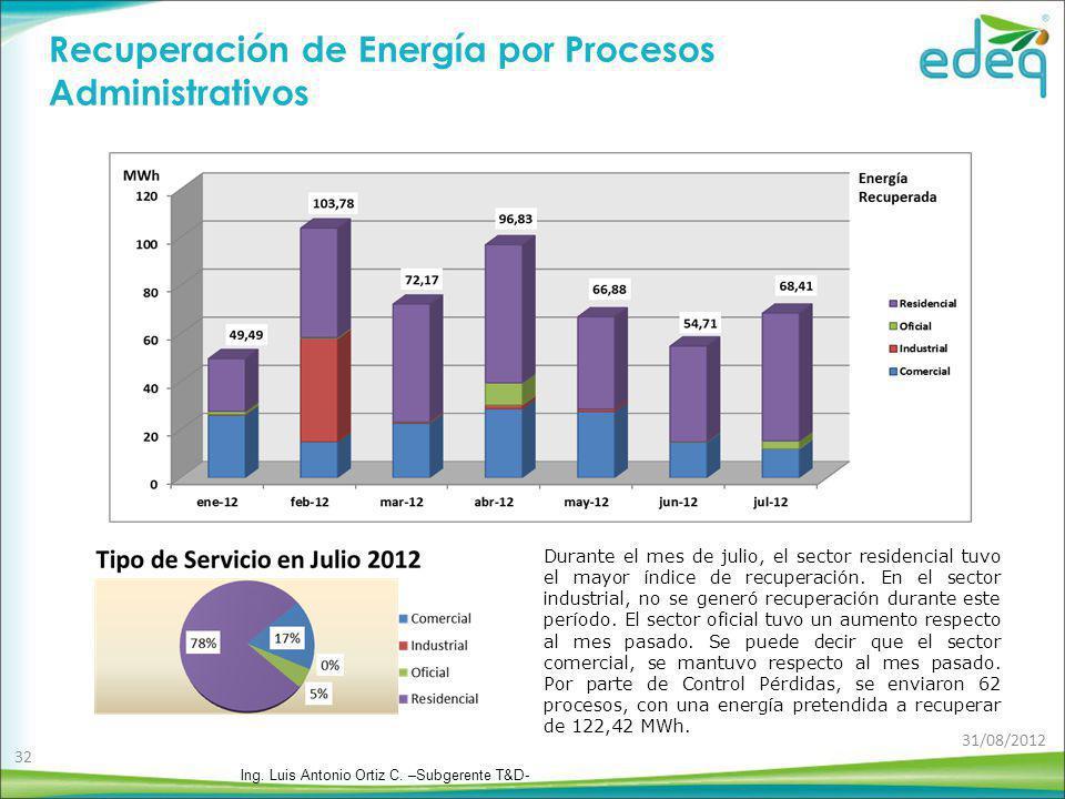Recuperación de Energía por Procesos Administrativos Durante el mes de julio, el sector residencial tuvo el mayor índice de recuperación. En el sector