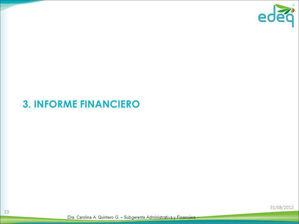 3. INFORME FINANCIERO Dra. Carolina A. Quintero G. – Subgerente Administrativa y Financiera - 33 31/08/2012