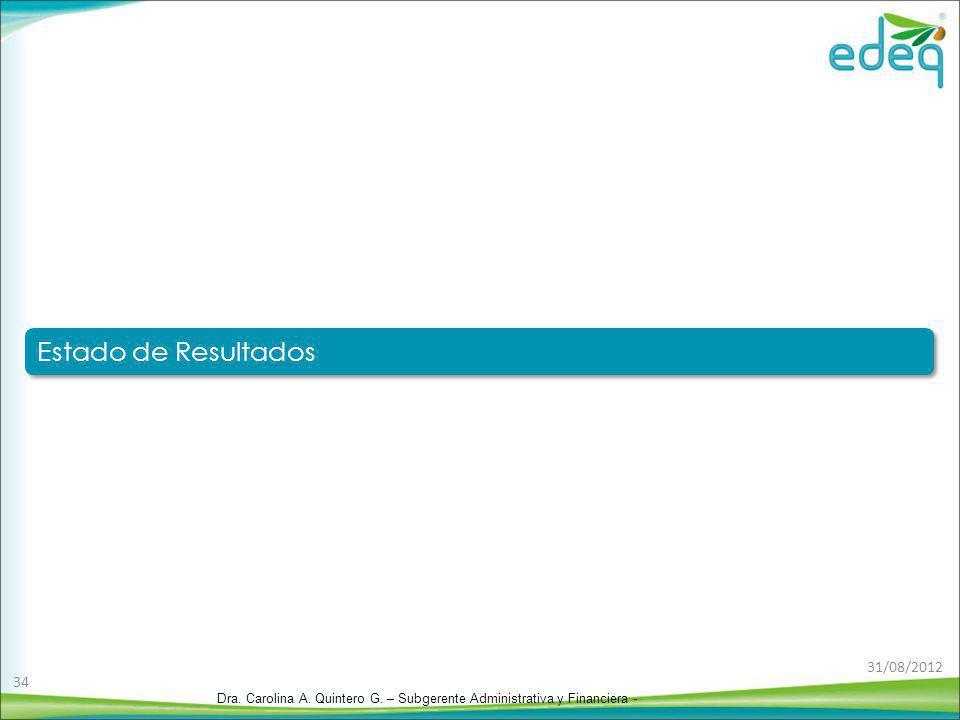 Estado de Resultados Estado de Resultados Dra. Carolina A. Quintero G. – Subgerente Administrativa y Financiera - 31/08/2012 34