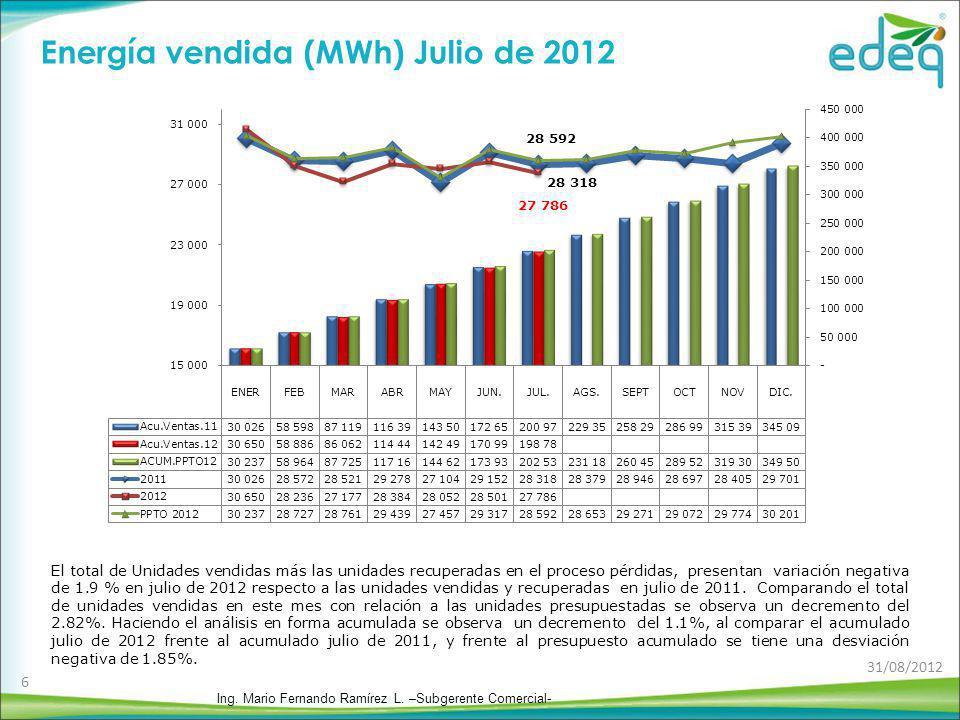 Tarifa Media ($/kWh) Corresponde a la variación con respecto al año 2011 Variación frente al presupuesto Delta Ingresos operacionales Estado de resultados a Julio de 2012 (Cifras en millones de $) Estado de resultados a Julio de 2012 (Cifras en millones de $) Ingresos Operacionales – Variables de negocio Dra.