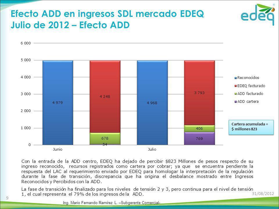Análisis ventas en el SDL mercado EDEQ Comparativo acumulados año- cifras en MWh La gráfica compara los acumulados a julio en ventas de los años 2011 y 2012, evidenciando que aunque el comercializador presenta una disminución acumulada en sus ventas del 1.11% y los otros comercializadores acumulan un incremento en ventas del 22.27%, el OR mantiene su nivel de ventas.