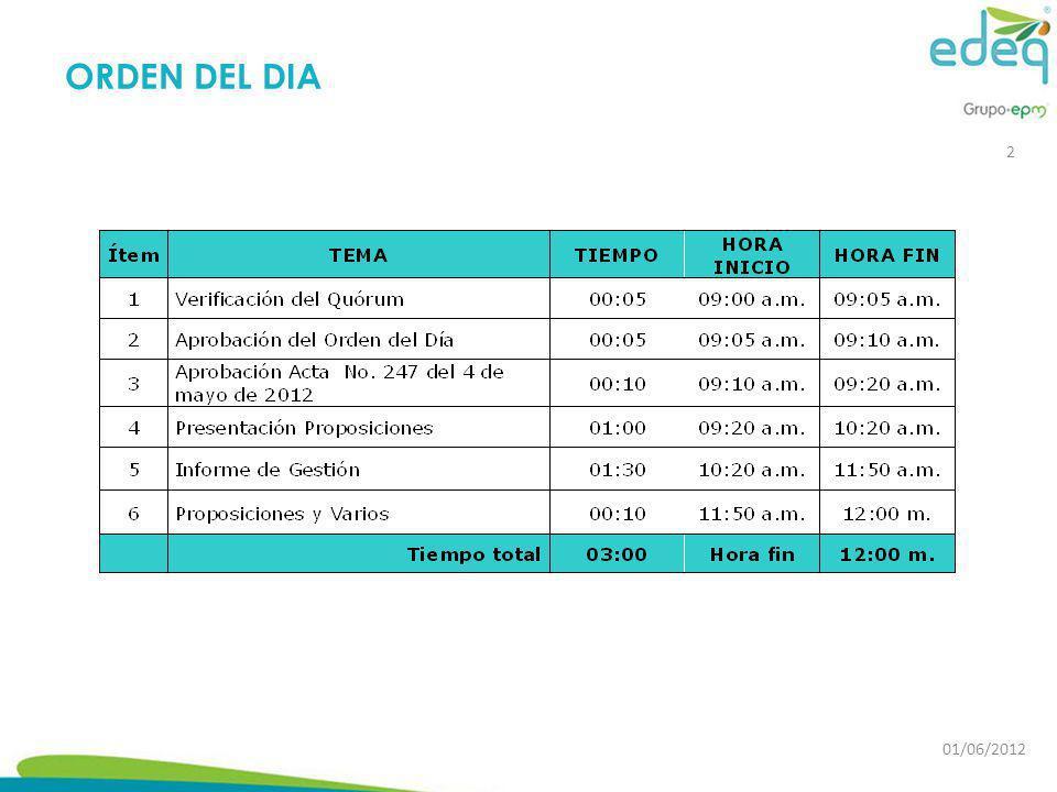ORDEN DEL DIA 01/06/2012 2