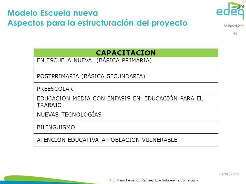 CAPACITACION EN ESCUELA NUEVA (BÁSICA PRIMARIA) POSTPRIMARIA (BÁSICA SECUNDARIA) PREESCOLAR EDUCACIÓN MEDIA CON ÉNFASIS EN EDUCACIÓN PARA EL TRABAJO N