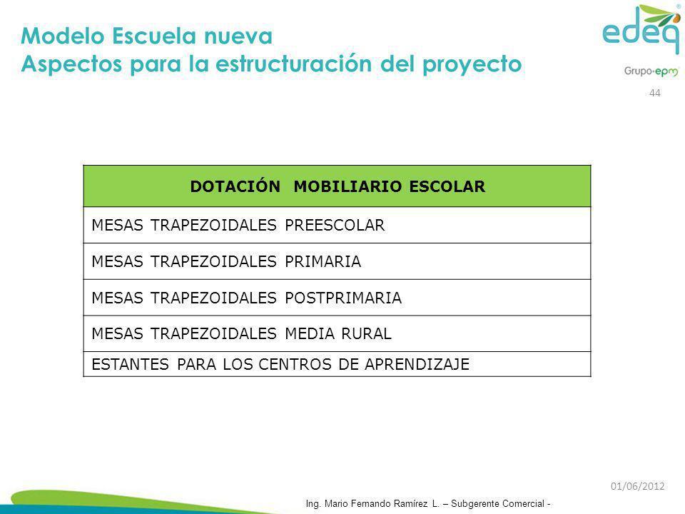 DOTACIÓN MOBILIARIO ESCOLAR MESAS TRAPEZOIDALES PREESCOLAR MESAS TRAPEZOIDALES PRIMARIA MESAS TRAPEZOIDALES POSTPRIMARIA MESAS TRAPEZOIDALES MEDIA RUR