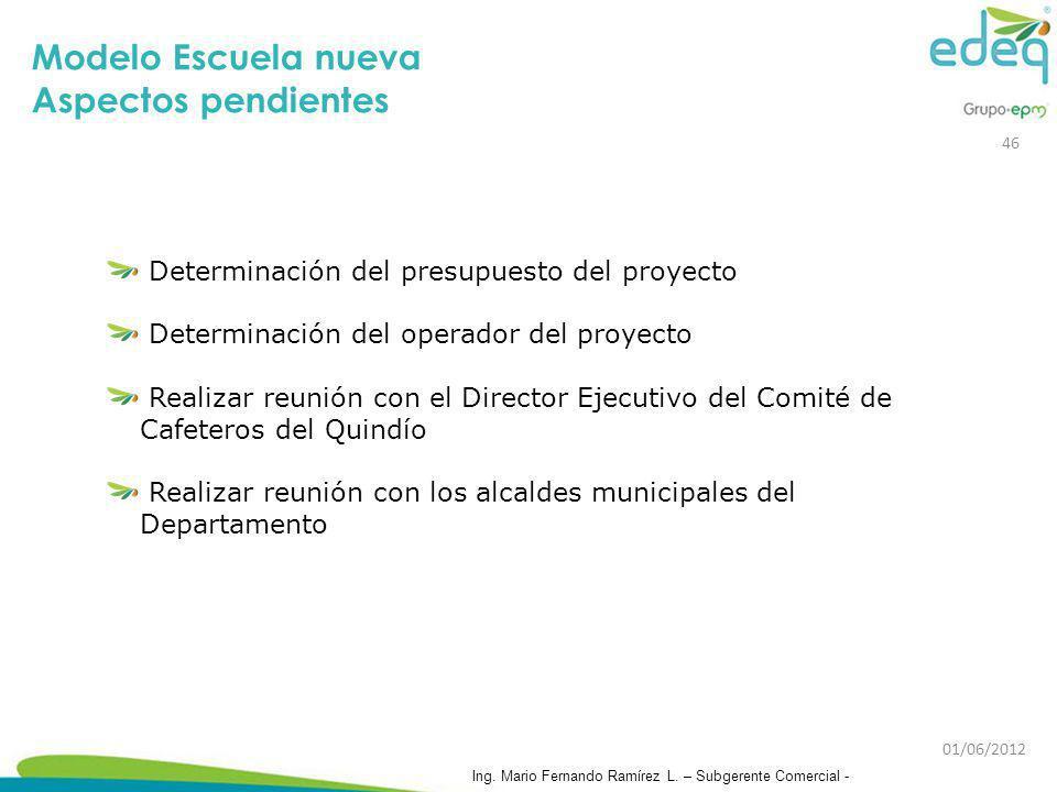 Modelo Escuela nueva Aspectos pendientes Determinación del presupuesto del proyecto Determinación del operador del proyecto Realizar reunión con el Di