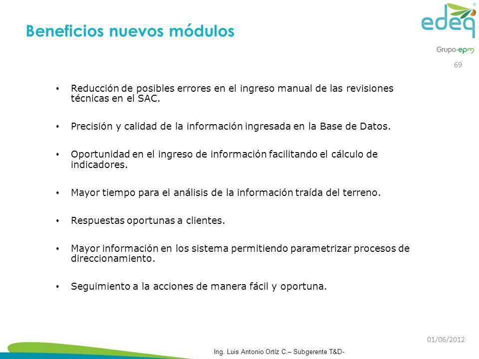 Beneficios nuevos módulos Reducción de posibles errores en el ingreso manual de las revisiones técnicas en el SAC. Precisión y calidad de la informaci