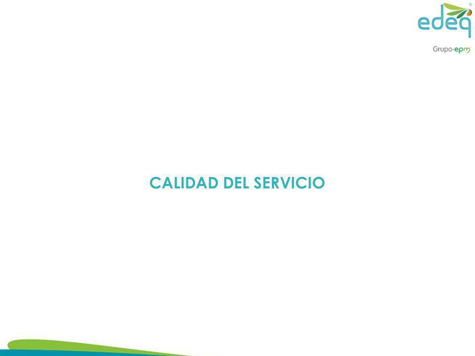 CALIDAD DEL SERVICIO