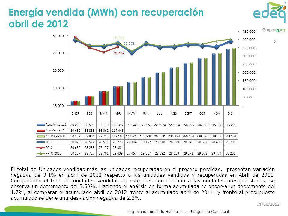 Energía vendida (MWh) con recuperación abril de 2012 El total de Unidades vendidas más las unidades recuperadas en el proceso pérdidas, presentan vari