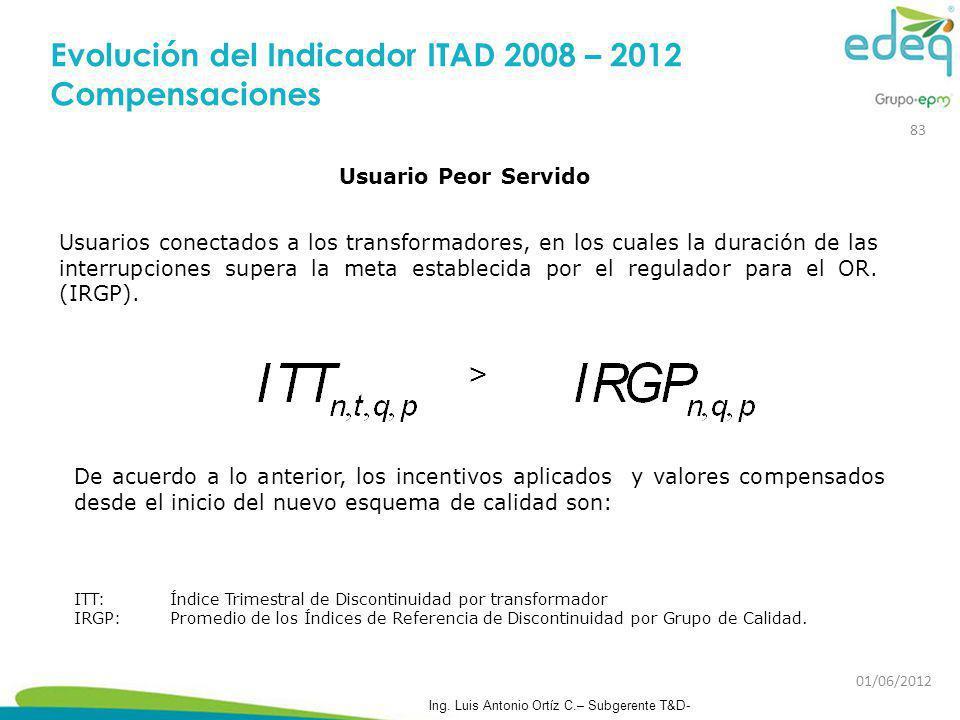 Usuario Peor Servido Usuarios conectados a los transformadores, en los cuales la duración de las interrupciones supera la meta establecida por el regu