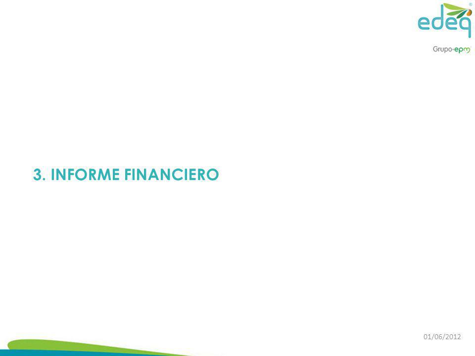 3. INFORME FINANCIERO 01/06/2012