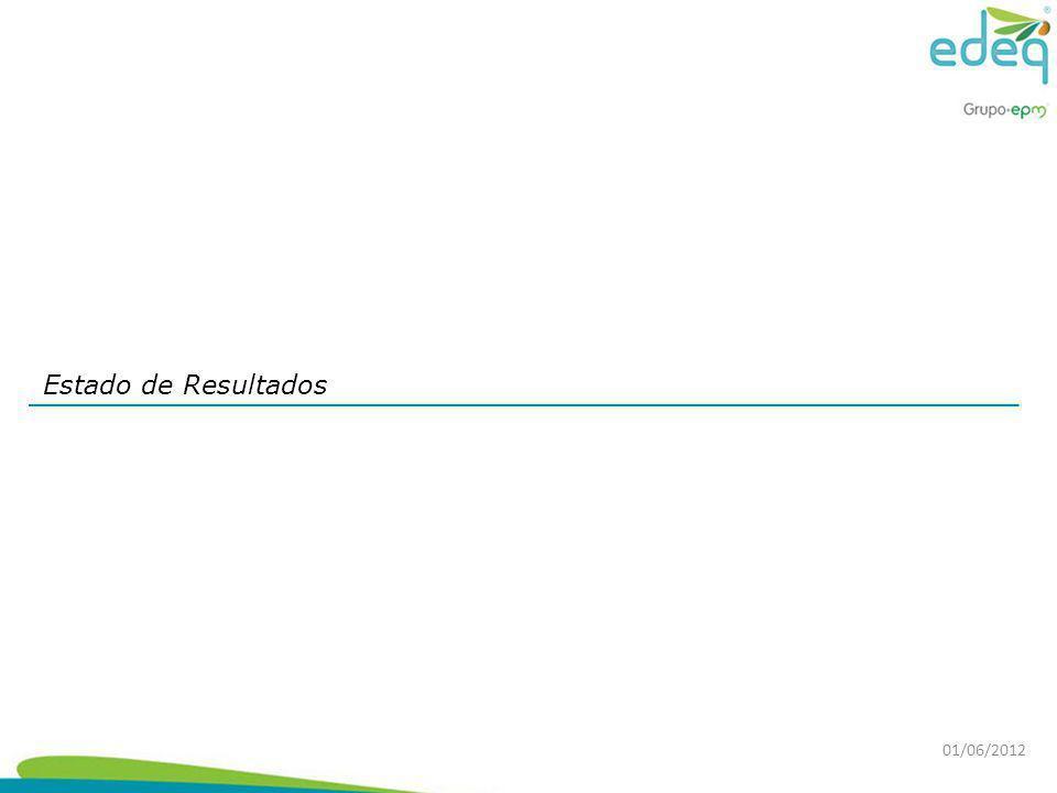 Estado de Resultados 01/06/2012