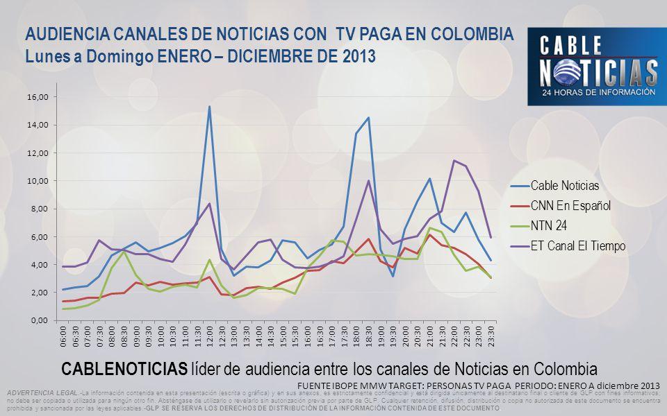 AUDIENCIA CANALES DE NOTICIAS CON TV PAGA EN COLOMBIA Lunes a Domingo ENERO – DICIEMBRE DE 2013 FUENTE IBOPE MMW TARGET: PERSONAS TV PAGA PERIODO: ENERO A diciembre 2013 CABLENOTICIAS líder de audiencia entre los canales de Noticias en Colombia ADVERTENCIA LEGAL.-La información contenida en esta presentación (escrita o gráfica) y en sus anexos, es estrictamente confidencial y está dirigida únicamente al destinatario final o cliente de GLP con fines informativos; no debe ser copiada o utilizada para ningún otro fin.