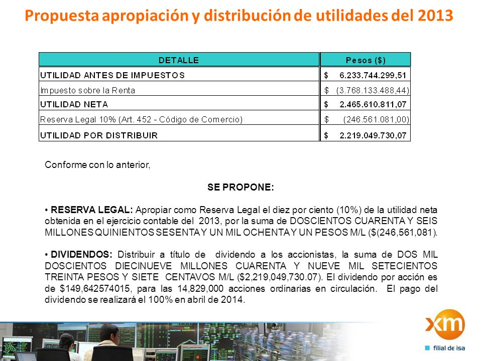 Conforme con lo anterior, SE PROPONE: RESERVA LEGAL: Apropiar como Reserva Legal el diez por ciento (10%) de la utilidad neta obtenida en el ejercicio contable del 2013, por la suma de DOSCIENTOS CUARENTA Y SEIS MILLONES QUINIENTOS SESENTA Y UN MIL OCHENTA Y UN PESOS M/L ($(246,561,081).