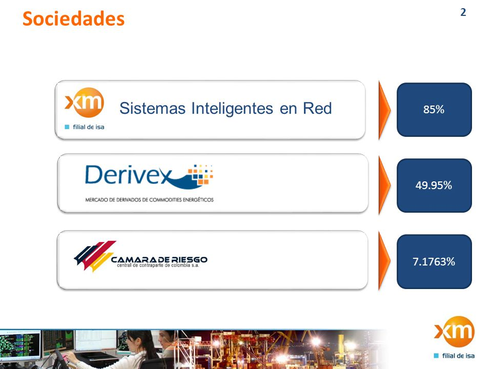 2 Sociedades 2 85% 49.95% 7.1763% Sistemas Inteligentes en Red