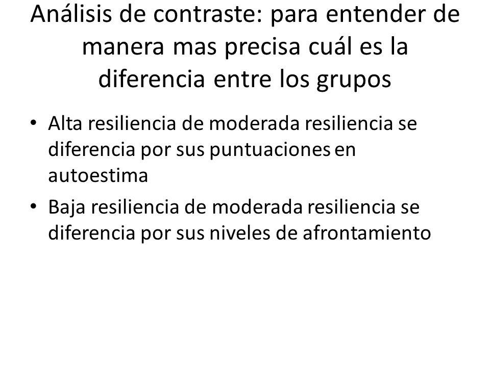 Análisis de contraste: para entender de manera mas precisa cuál es la diferencia entre los grupos Alta resiliencia de moderada resiliencia se diferenc