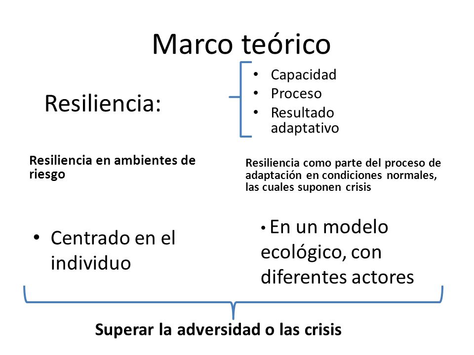 Marco teórico Resiliencia en ambientes de riesgo Capacidad Proceso Resultado adaptativo Resiliencia como parte del proceso de adaptación en condicione