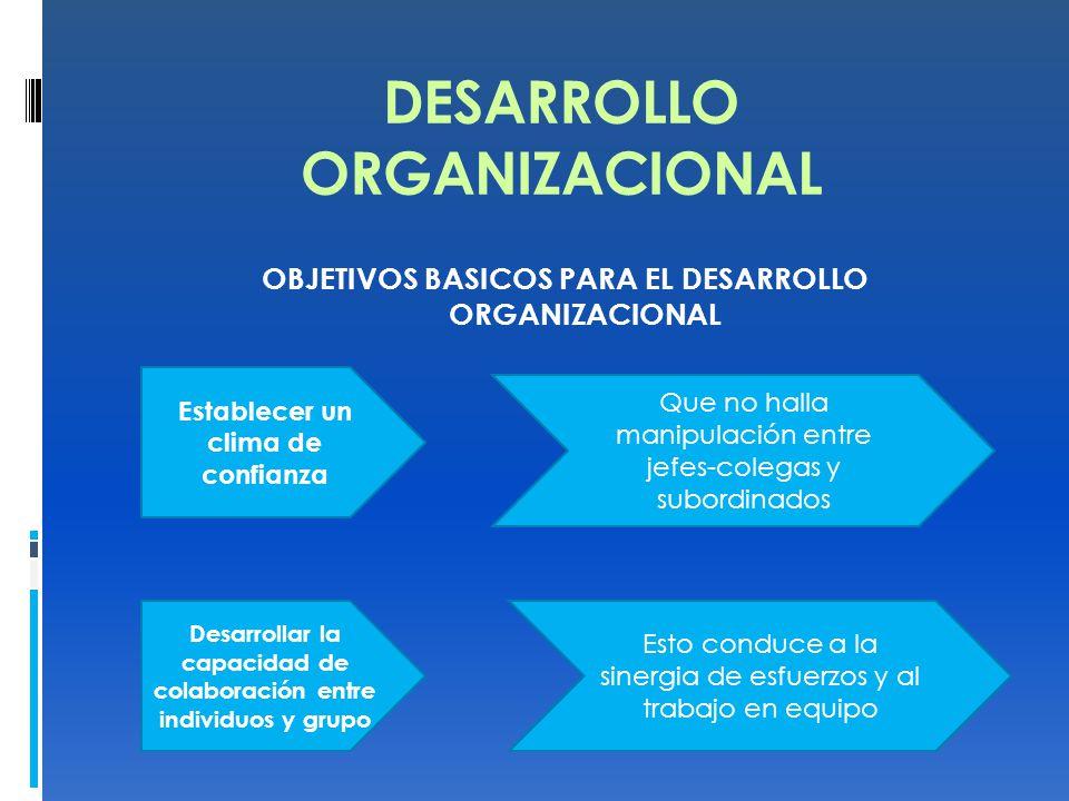DESARROLLO ORGANIZACIONAL OBJETIVOS BASICOS PARA EL DESARROLLO ORGANIZACIONAL Establecer un clima de confianza Que no halla manipulación entre jefes-c