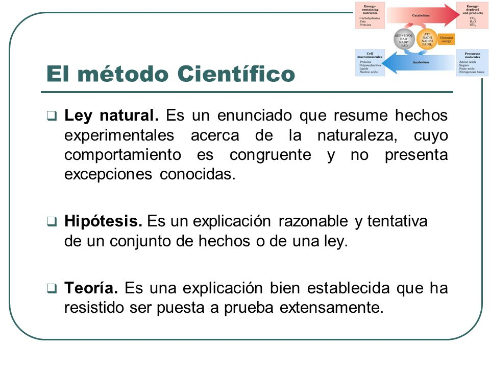 El método Científico Ley natural. Es un enunciado que resume hechos experimentales acerca de la naturaleza, cuyo comportamiento es congruente y no pre