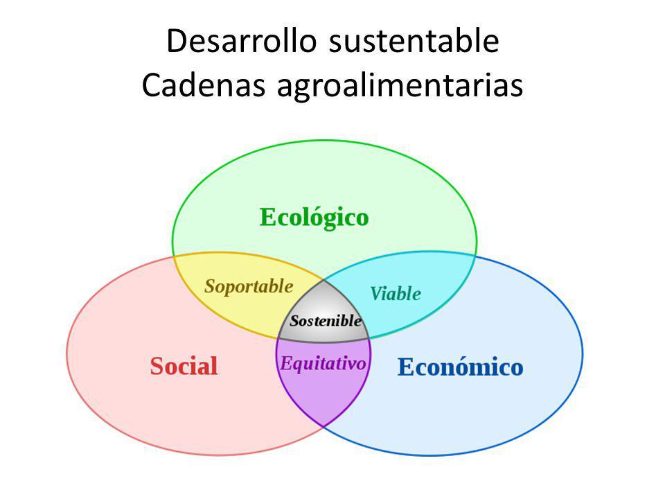 Desarrollo sustentable Cadenas agroalimentarias