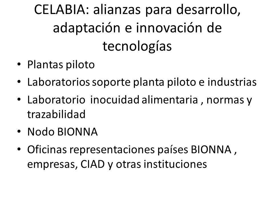 CELABIA: alianzas para desarrollo, adaptación e innovación de tecnologías Plantas piloto Laboratorios soporte planta piloto e industrias Laboratorio inocuidad alimentaria, normas y trazabilidad Nodo BIONNA Oficinas representaciones países BIONNA, empresas, CIAD y otras instituciones