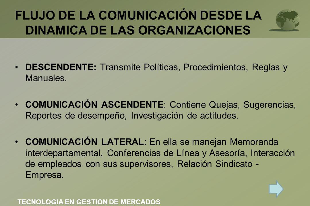 FLUJO DE LA COMUNICACIÓN DESDE LA DINAMICA DE LAS ORGANIZACIONES DESCENDENTE: Transmite Políticas, Procedimientos, Reglas y Manuales.