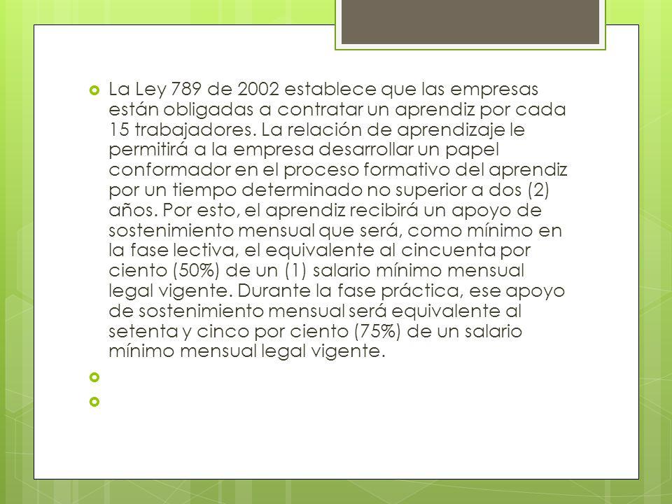 La Ley 789 de 2002 establece que las empresas están obligadas a contratar un aprendiz por cada 15 trabajadores. La relación de aprendizaje le permitir