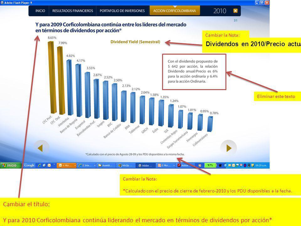 Cambiar el título: Y para 2010 Corficolombiana continúa liderando el mercado en términos de dividendos por acción* Cambiar la Nota: *Calculado con el precio de cierre de febrero-2010 y los PDU disponibles a la fecha.